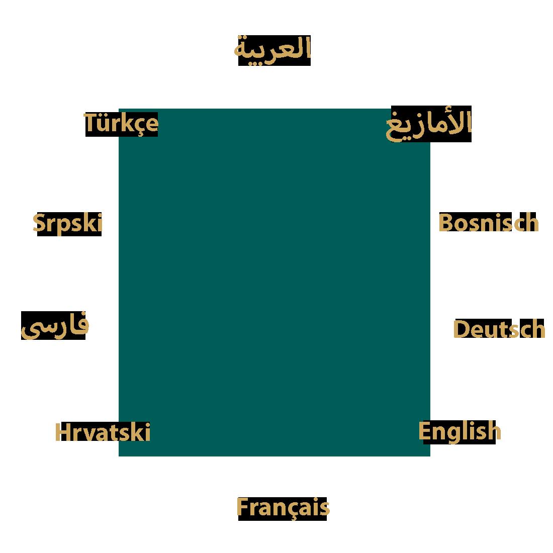 muslimische-seelorge-wiesbaden-muttersprachen